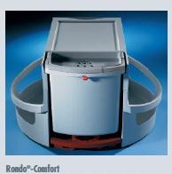 поворотная система для углового шкафа Hailo Rondo